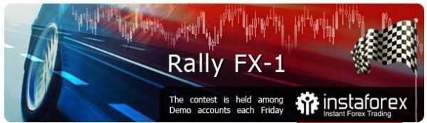 FX-1 Rally weekly demo contest  2015 held by InstaForex Company