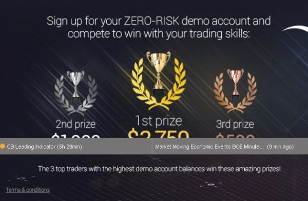 24FX  Demo Account Competition and win Live Trading prizes