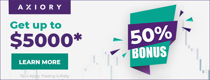 Receive 50% Forex Deposit Bonus up to 5000 USD from Axiory