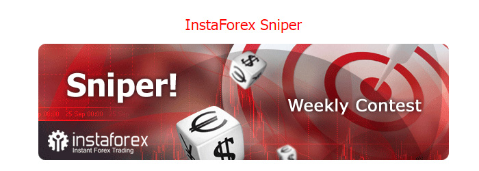 InstaForex Weekly Demo Contest and Win $500